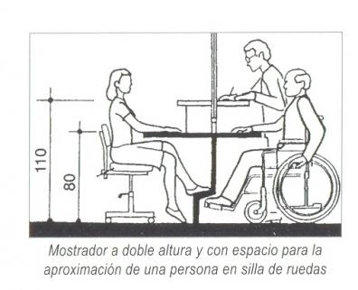 El cermi solicita sancionar a las empresas que incumplan for Medidas antropometricas para discapacitados